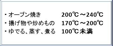 温度によるAGSの変化