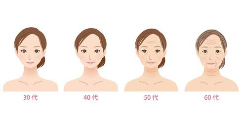 20代、30代、40代、50代、60代のほうれい線のある女性