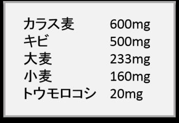 珪素を多く含む穀物
