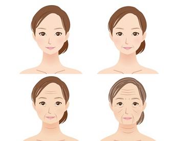 加齢でヒアルロン酸が減って老け顔になる女性