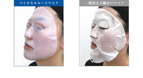 フェイスマスクの素材の比較