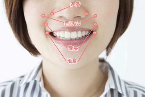 ほうれい線の解消に効果がある顔のツボ