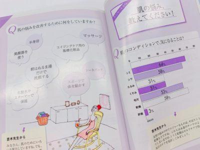 吉木伸子が教える 本当に正しいアンチエイジング大辞典のスキンケアについてのページ