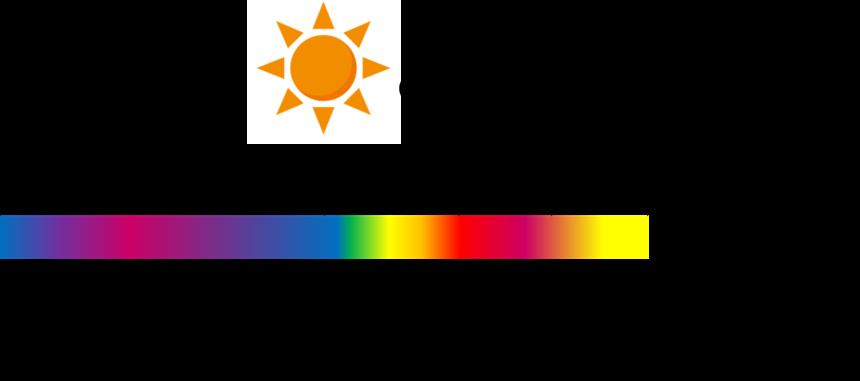 さまざまな太陽光線と波長の図