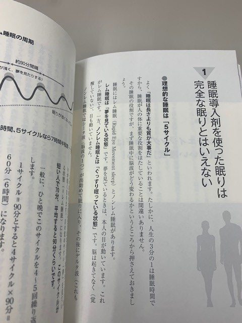睡眠のサイクルに関するページ