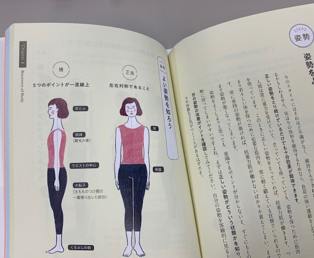 姿勢についての説明のページ